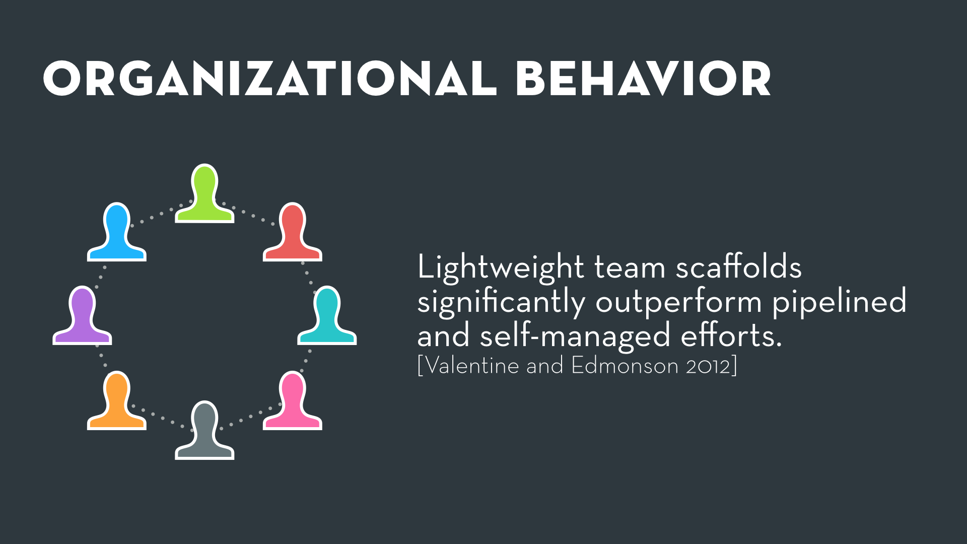 organisational behavioure Organizational behavior (ob) is the study and application of knowledge about how people, individuals, and groups act in organizations it does this by taking a system approach that is, it interprets people-organization relationships in terms of the whole person, whole group, whole organization, and whole social system.